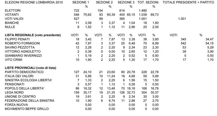 elezioni_regionali_mm_web